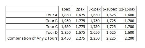 Tour Prices - DIY El Nido