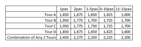 Tour Prices - DIY El Nido