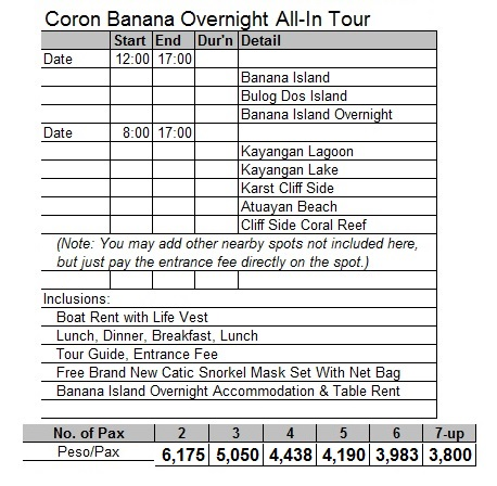 CoronBananaOvernight-1HD Price