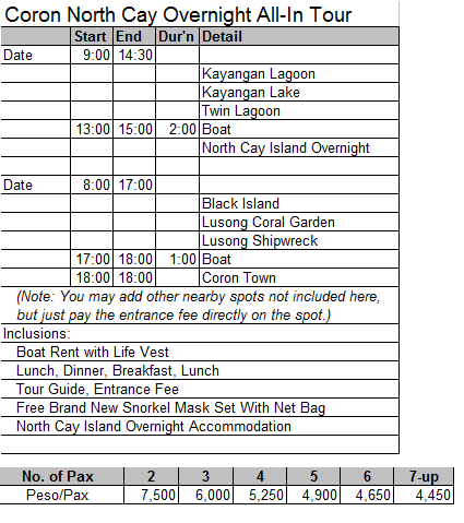CNCOAIT-070215
