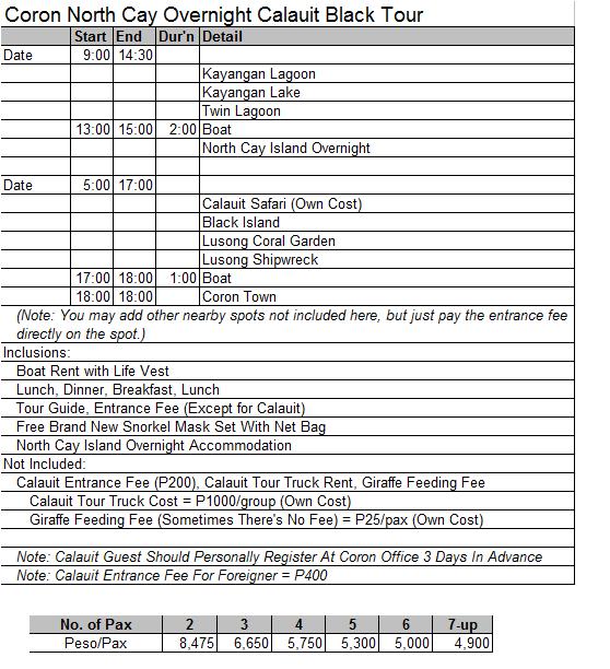 CNCOCBT-072715